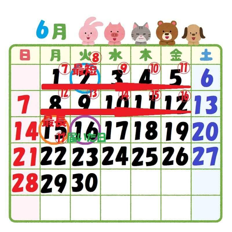 6月商品到着予定日のカレンダー